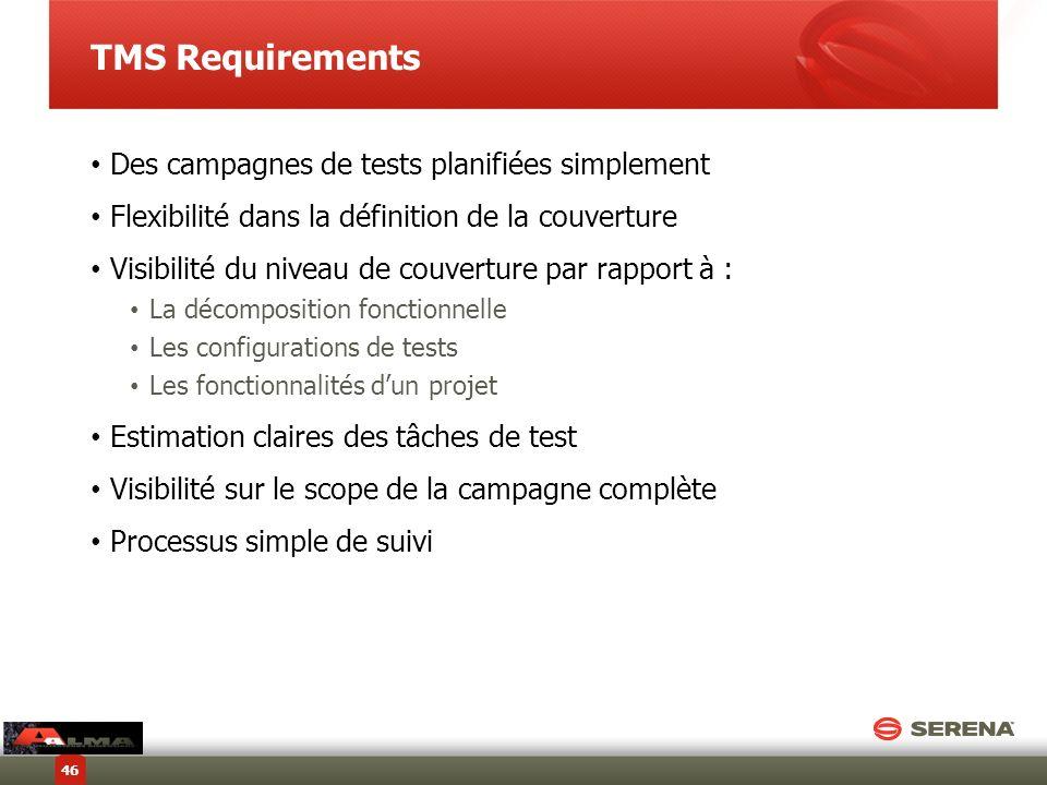 TMS Requirements Des campagnes de tests planifiées simplement Flexibilité dans la définition de la couverture Visibilité du niveau de couverture par r