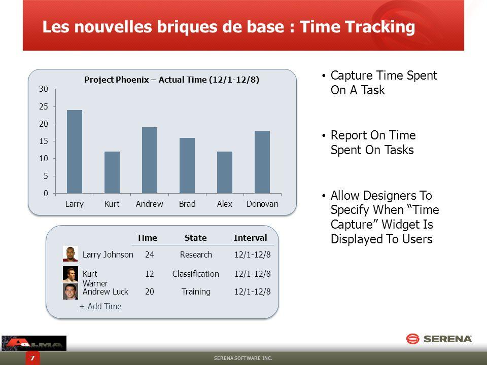 Les nouvelles briques de base : Time Tracking SERENA SOFTWARE INC. 7 Larry Johnson TimeStateInterval 24Research12/1-12/8 Kurt Warner 12Classification1