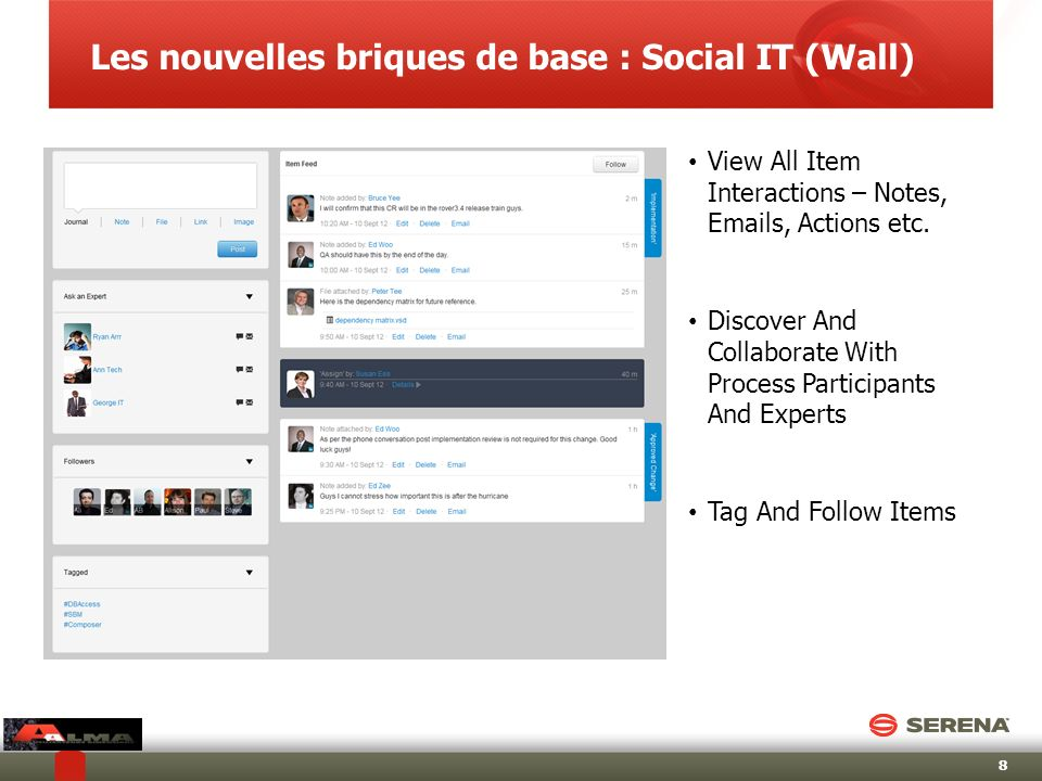 Les nouvelles briques de base : Social IT (Wall) View All Item Interactions – Notes, Emails, Actions etc. Discover And Collaborate With Process Partic