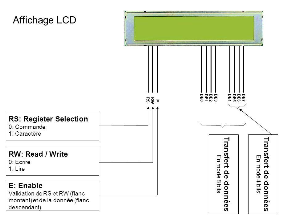 RS: Register Selection 0: Commande 1: Caractère RW: Read / Write 0: Ecrire 1: Lire E: Enable Validation de RS et RW (flanc montant) et de la donnée (f