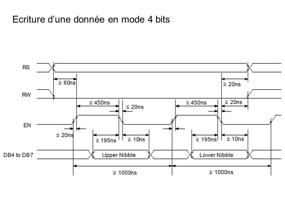 Ecriture dune donnée en mode 4 bits