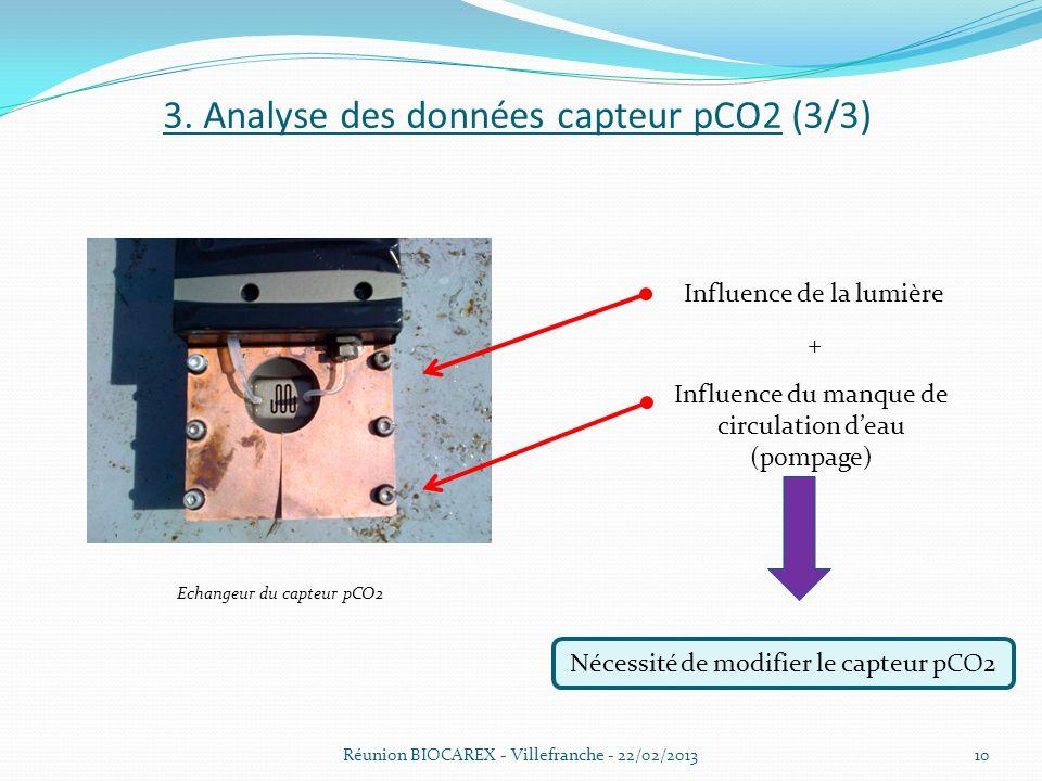 3. Analyse des données capteur pCO2 (3/3) Réunion BIOCAREX - Villefranche - 22/02/201310 Nécessité de modifier le capteur pCO2 Influence du manque de