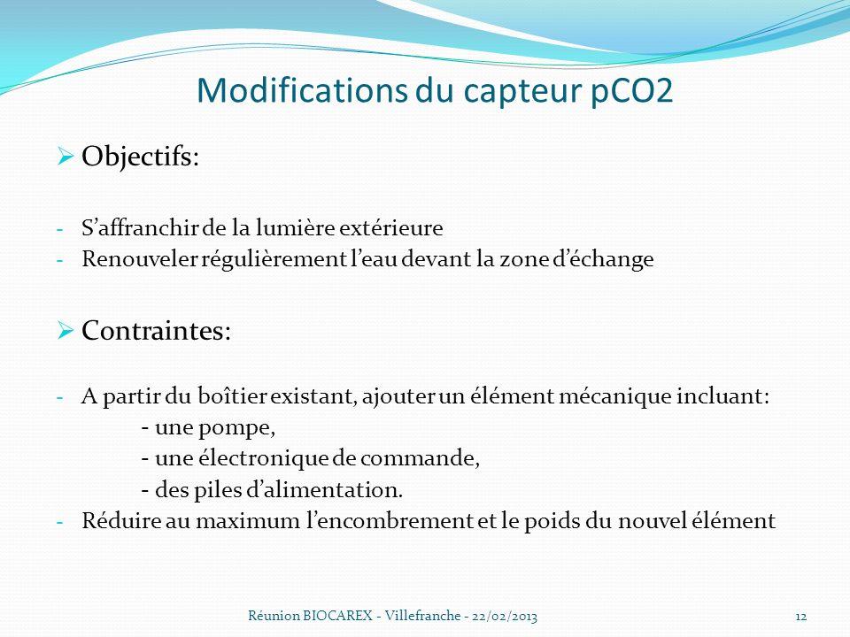 Modifications du capteur pCO2 Objectifs: - Saffranchir de la lumière extérieure - Renouveler régulièrement leau devant la zone déchange Contraintes: - A partir du boîtier existant, ajouter un élément mécanique incluant: - une pompe, - une électronique de commande, - des piles dalimentation.