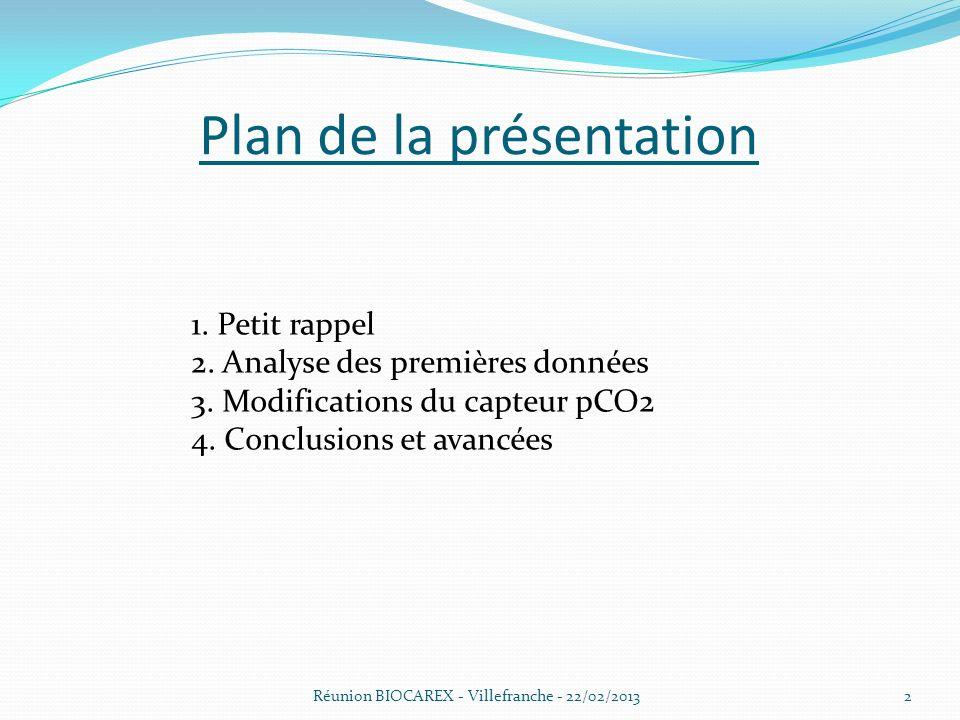 Plan de la présentation 2 1.Petit rappel 2. Analyse des premières données 3.