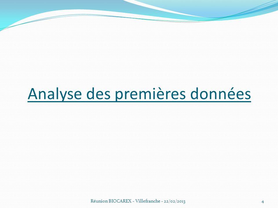 Réunion BIOCAREX - Villefranche - 22/02/201315 Modifications mécanique (3/3) Entrée et sortie de leau de mer Capot et boitier fixés sur le capteur pCO2