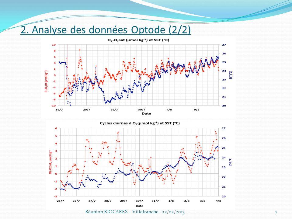 Réunion BIOCAREX - Villefranche - 22/02/2013 Conclusions et avancées 18