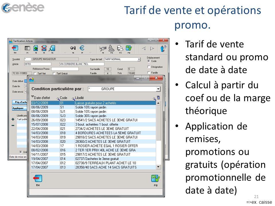 Tarif de vente et opérations promo. Tarif de vente standard ou promo de date à date Calcul à partir du coef ou de la marge théorique Application de re