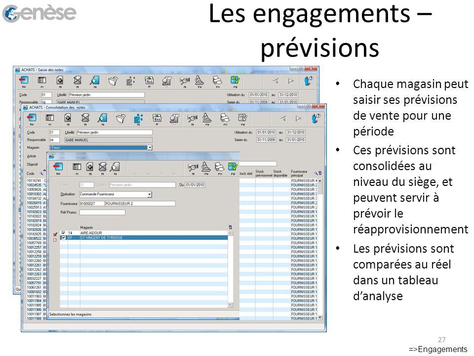 Les engagements – prévisions =>Engagements 27 Chaque magasin peut saisir ses prévisions de vente pour une période Ces prévisions sont consolidées au n