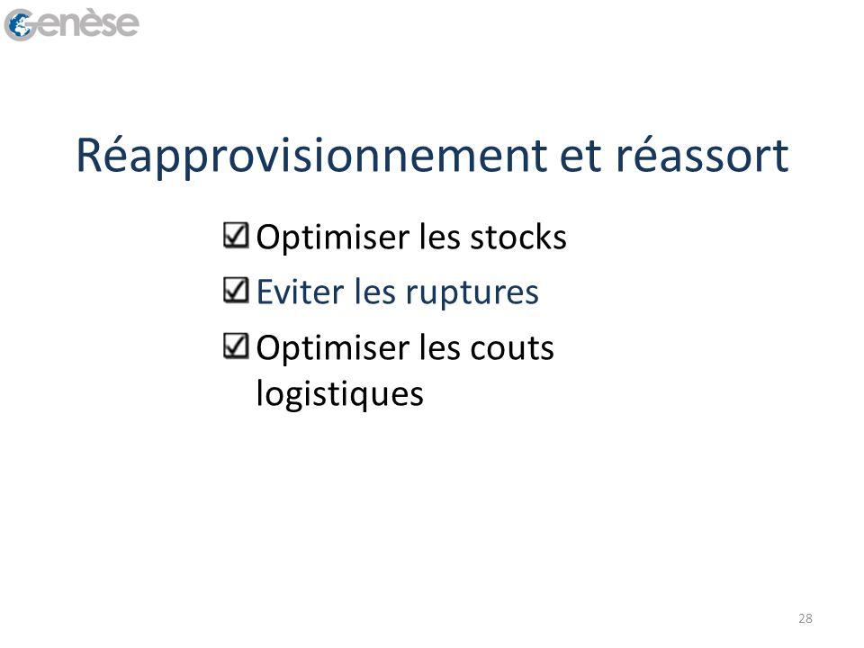 Réapprovisionnement et réassort Optimiser les stocks Eviter les ruptures Optimiser les couts logistiques 28