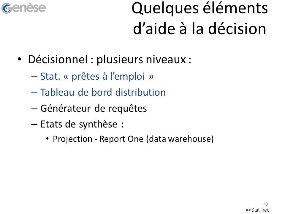 Quelques éléments daide à la décision Décisionnel : plusieurs niveaux : – Stat. « prêtes à lemploi » – Tableau de bord distribution – Générateur de re