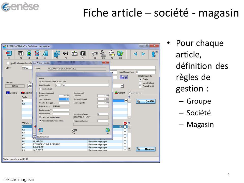 Fiche article – société - magasin Pour chaque article, définition des règles de gestion : – Groupe – Société – Magasin =>Fiche magasin 9