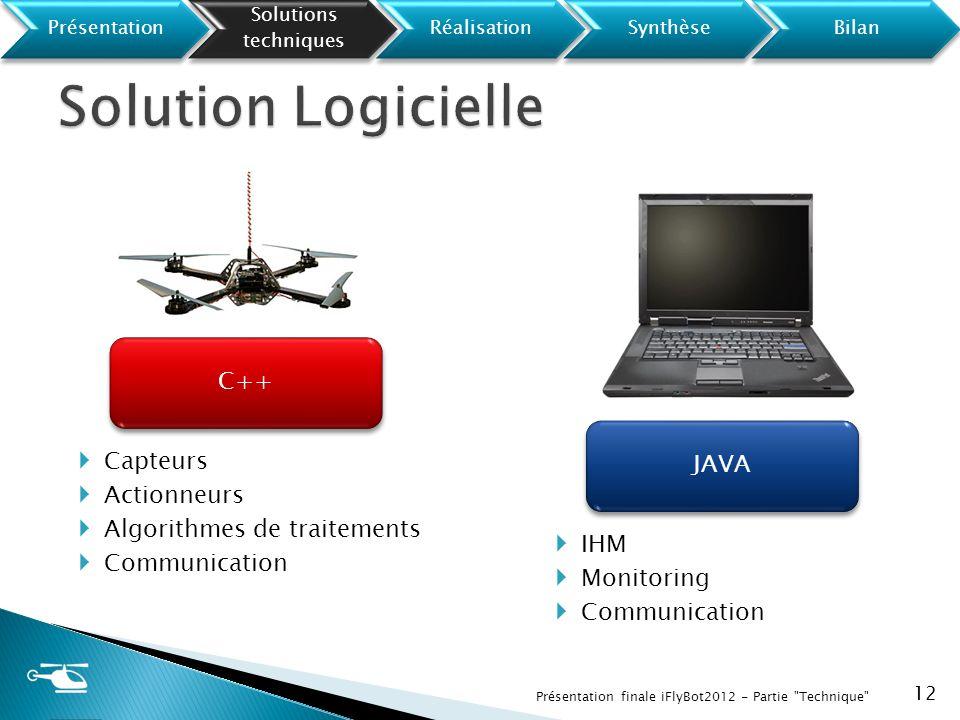 12 C++ JAVA Capteurs Actionneurs Algorithmes de traitements Communication IHM Monitoring Communication Présentation finale iFlyBot2012 - Partie
