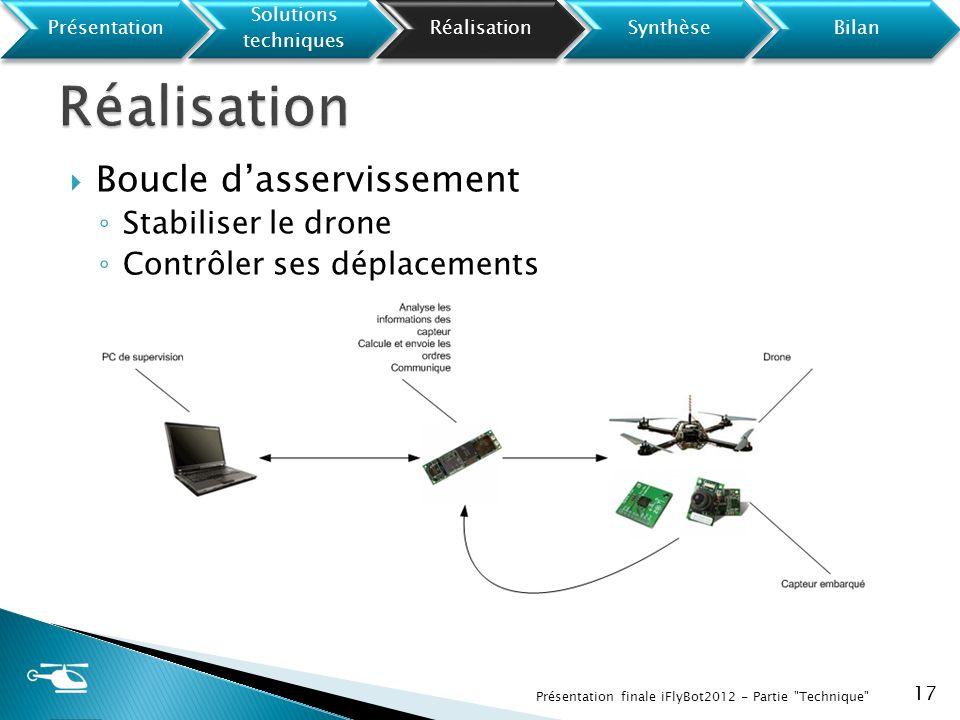Boucle dasservissement Stabiliser le drone Contrôler ses déplacements 17 Présentation finale iFlyBot2012 - Partie