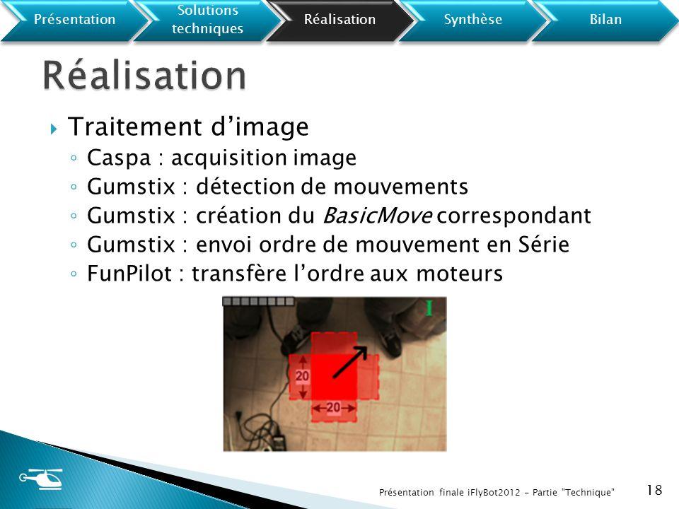 Traitement dimage Caspa : acquisition image Gumstix : détection de mouvements Gumstix : création du BasicMove correspondant Gumstix : envoi ordre de m