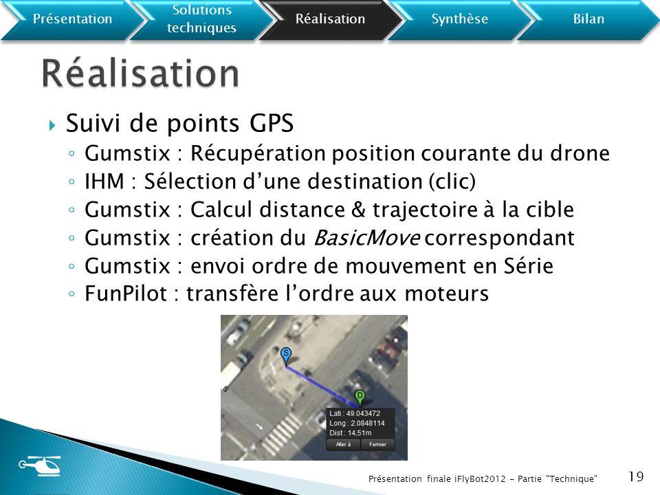Suivi de points GPS Gumstix : Récupération position courante du drone IHM : Sélection dune destination (clic) Gumstix : Calcul distance & trajectoire