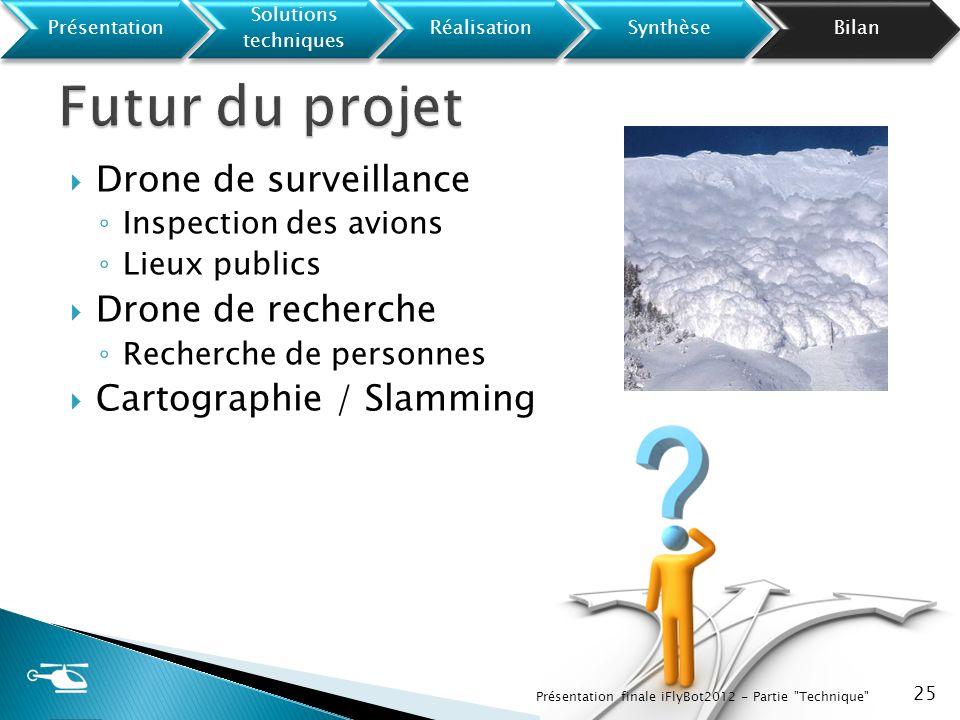 Drone de surveillance Inspection des avions Lieux publics Drone de recherche Recherche de personnes Cartographie / Slamming 25 Présentation finale iFl