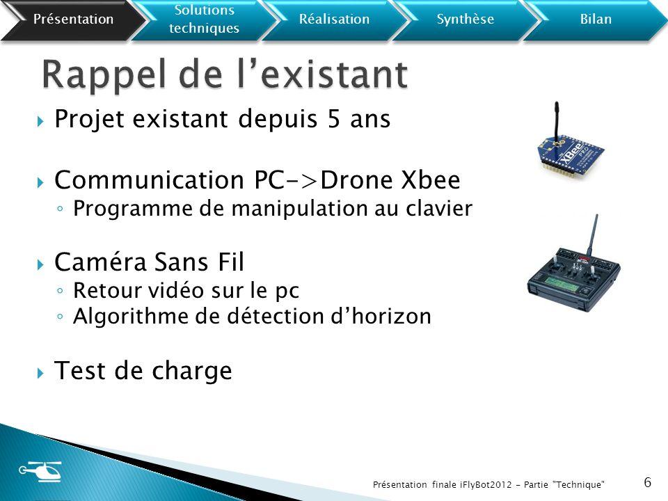 Projet existant depuis 5 ans Communication PC->Drone Xbee Programme de manipulation au clavier Caméra Sans Fil Retour vidéo sur le pc Algorithme de dé