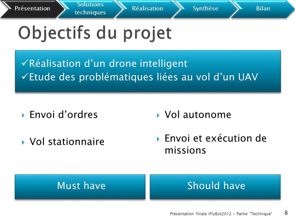 Must have Should have Envoi dordres Vol stationnaire Vol autonome Envoi et exécution de missions 8 Réalisation dun drone intelligent Etude des problém