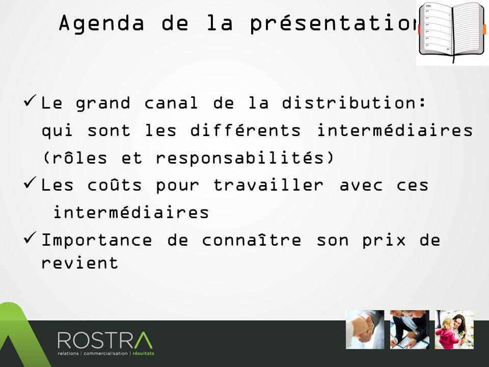 Agenda de la présentation Le grand canal de la distribution: qui sont les différents intermédiaires (rôles et responsabilités) Les coûts pour travailler avec ces intermédiaires Importance de connaître son prix de revient