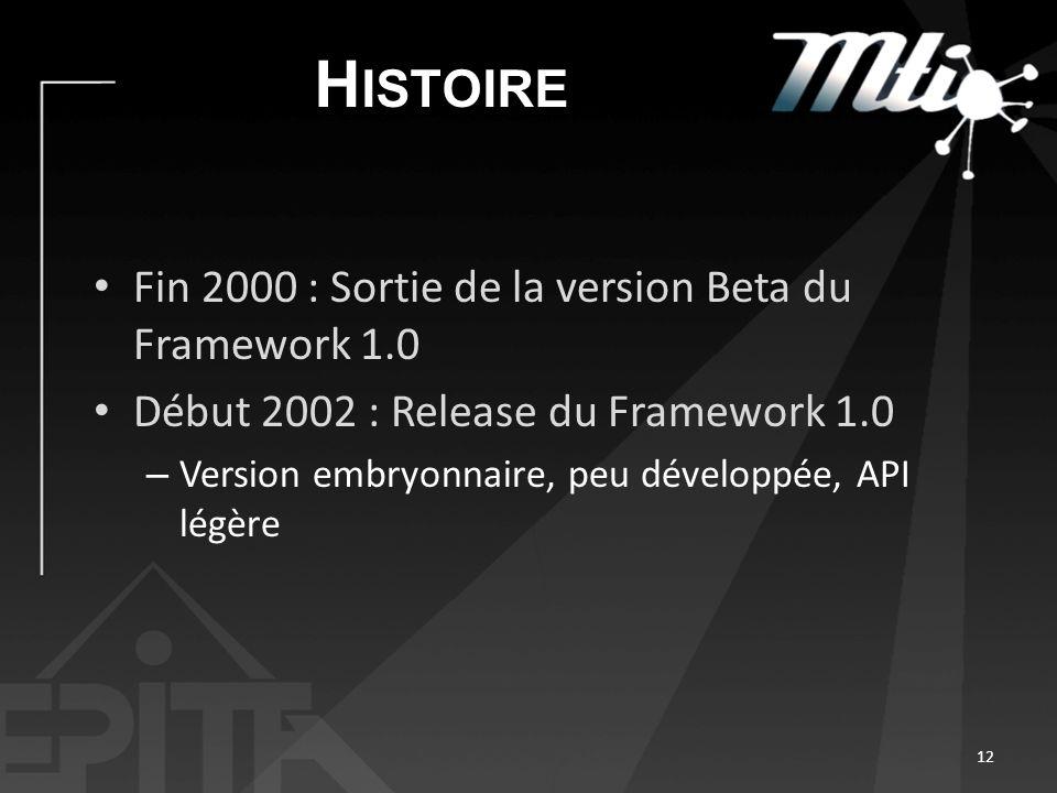 H ISTOIRE Fin 2000 : Sortie de la version Beta du Framework 1.0 Début 2002 : Release du Framework 1.0 – Version embryonnaire, peu développée, API légère 12