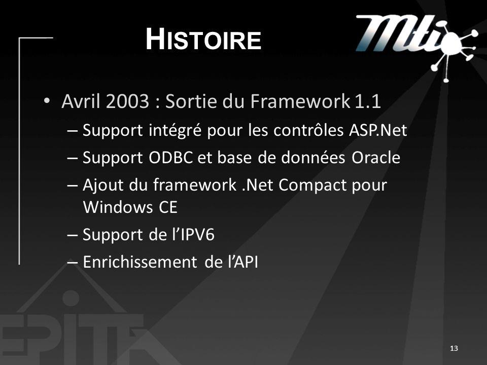 H ISTOIRE Avril 2003 : Sortie du Framework 1.1 – Support intégré pour les contrôles ASP.Net – Support ODBC et base de données Oracle – Ajout du framework.Net Compact pour Windows CE – Support de lIPV6 – Enrichissement de lAPI 13