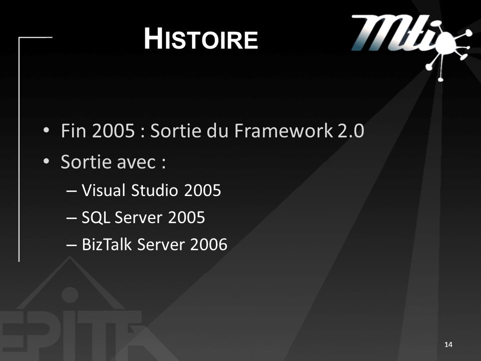 H ISTOIRE Fin 2005 : Sortie du Framework 2.0 Sortie avec : – Visual Studio 2005 – SQL Server 2005 – BizTalk Server 2006 14