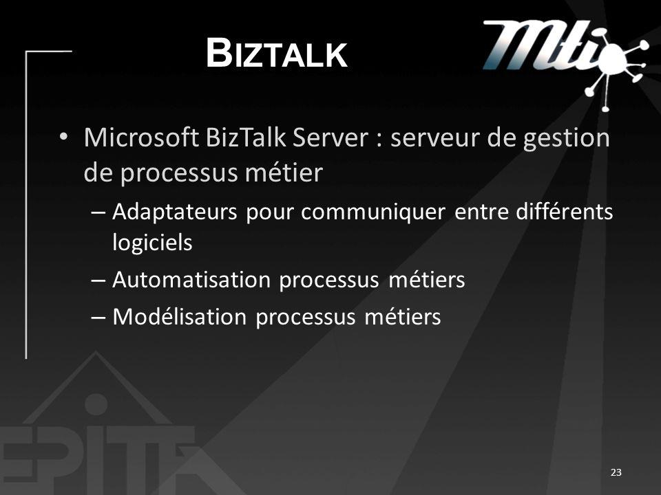 B IZTALK Microsoft BizTalk Server : serveur de gestion de processus métier – Adaptateurs pour communiquer entre différents logiciels – Automatisation processus métiers – Modélisation processus métiers 23