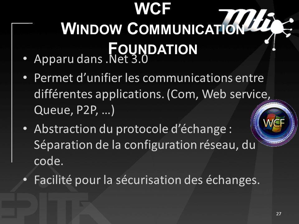 WCF W INDOW C OMMUNICATION F OUNDATION Apparu dans.Net 3.0 Permet dunifier les communications entre différentes applications.