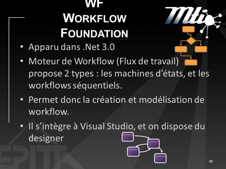 WF W ORKFLOW F OUNDATION Apparu dans.Net 3.0 Moteur de Workflow (Flux de travail) propose 2 types : les machines détats, et les workflows séquentiels.