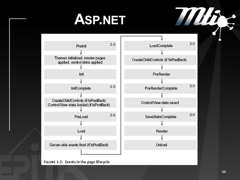 A SP. NET 34