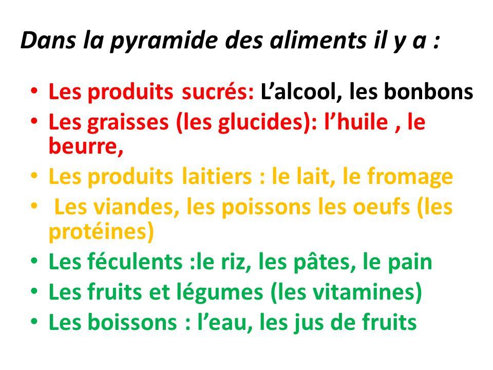 Dans la pyramide des aliments il y a : Les produits sucrés: Lalcool, les bonbons Les graisses (les glucides): lhuile, le beurre, Les produits laitiers