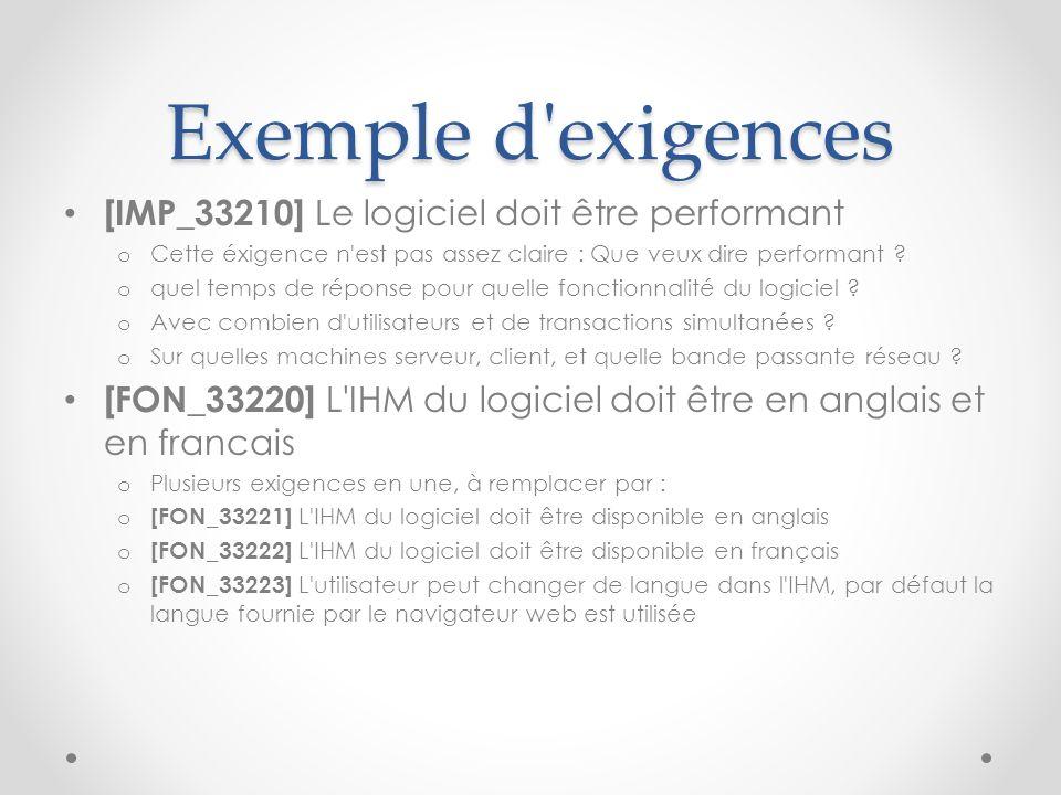 Exemple d'exigences [IMP_33210] Le logiciel doit être performant o Cette éxigence n'est pas assez claire : Que veux dire performant ? o quel temps de
