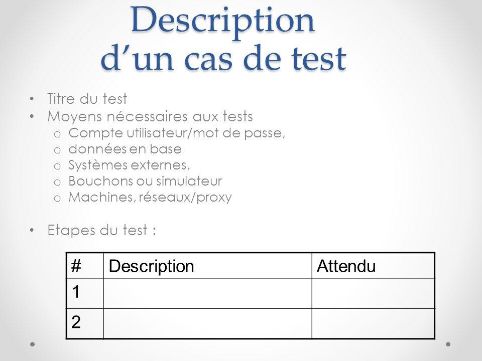 Description dun cas de test Titre du test Moyens nécessaires aux tests o Compte utilisateur/mot de passe, o données en base o Systèmes externes, o Bou