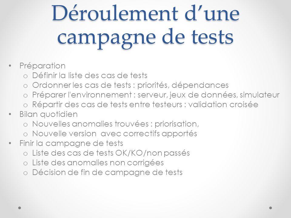 Déroulement dune campagne de tests Préparation o Définir la liste des cas de tests o Ordonner les cas de tests : priorités, dépendances o Préparer l'e
