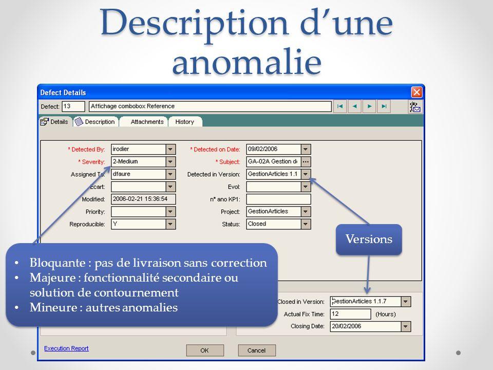 Description dune anomalie Versions Bloquante : pas de livraison sans correction Majeure : fonctionnalité secondaire ou solution de contournement Mineu