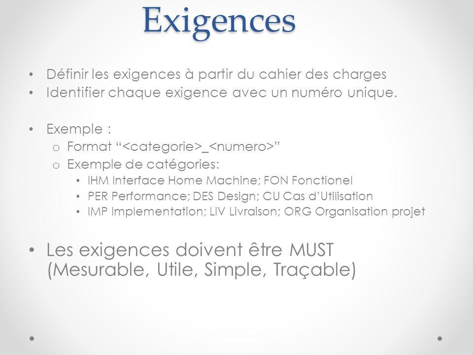 Exigences Définir les exigences à partir du cahier des charges Identifier chaque exigence avec un numéro unique. Exemple : o Format _ o Exemple de cat