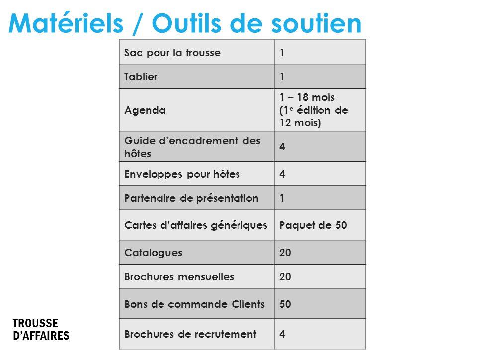 TROUSSE DAFFAIRES Sac pour la trousse1 Tablier1 Agenda 1 – 18 mois (1 e édition de 12 mois) Guide dencadrement des hôtes 4 Enveloppes pour hôtes4 Part
