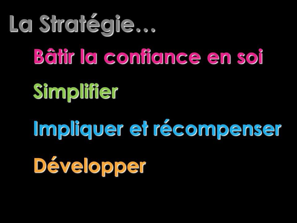 La Stratégie… Simplifier Impliquer et récompenser Développer Bâtir la confiance en soi