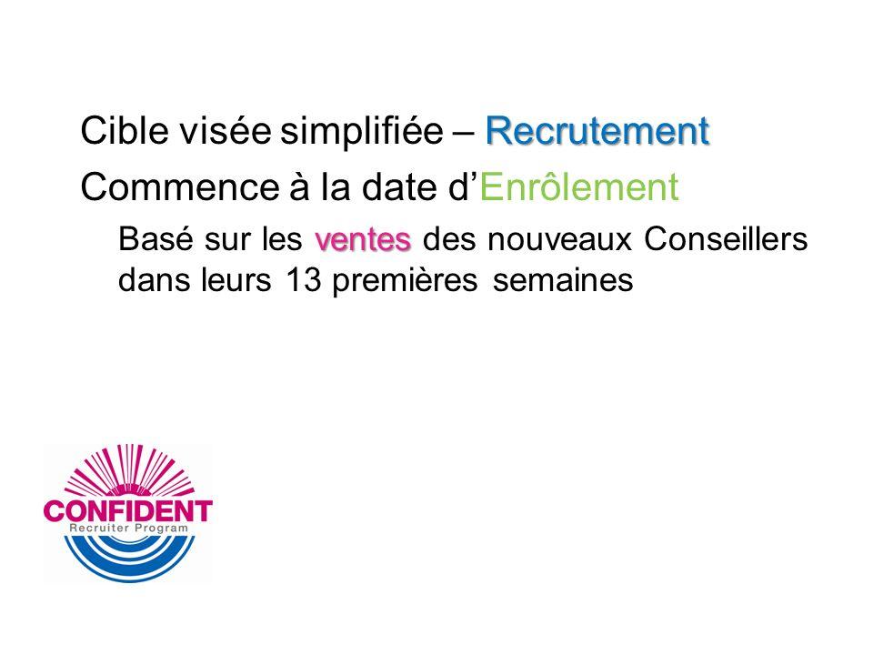 Recrutement Cible visée simplifiée – Recrutement Commence à la date dEnrôlement ventes Basé sur les ventes des nouveaux Conseillers dans leurs 13 prem