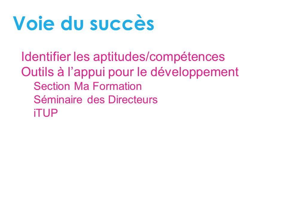 Voie du succès Identifier les aptitudes/compétences Outils à lappui pour le développement Section Ma Formation Séminaire des Directeurs iTUP