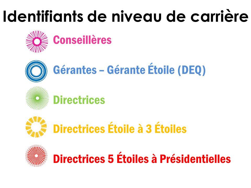 Conseillères Gérantes – Gérante Étoile (DEQ) Directrices Directrices Étoile à 3 Étoiles Directrices 5 Étoiles à Présidentielles Identifiants de niveau