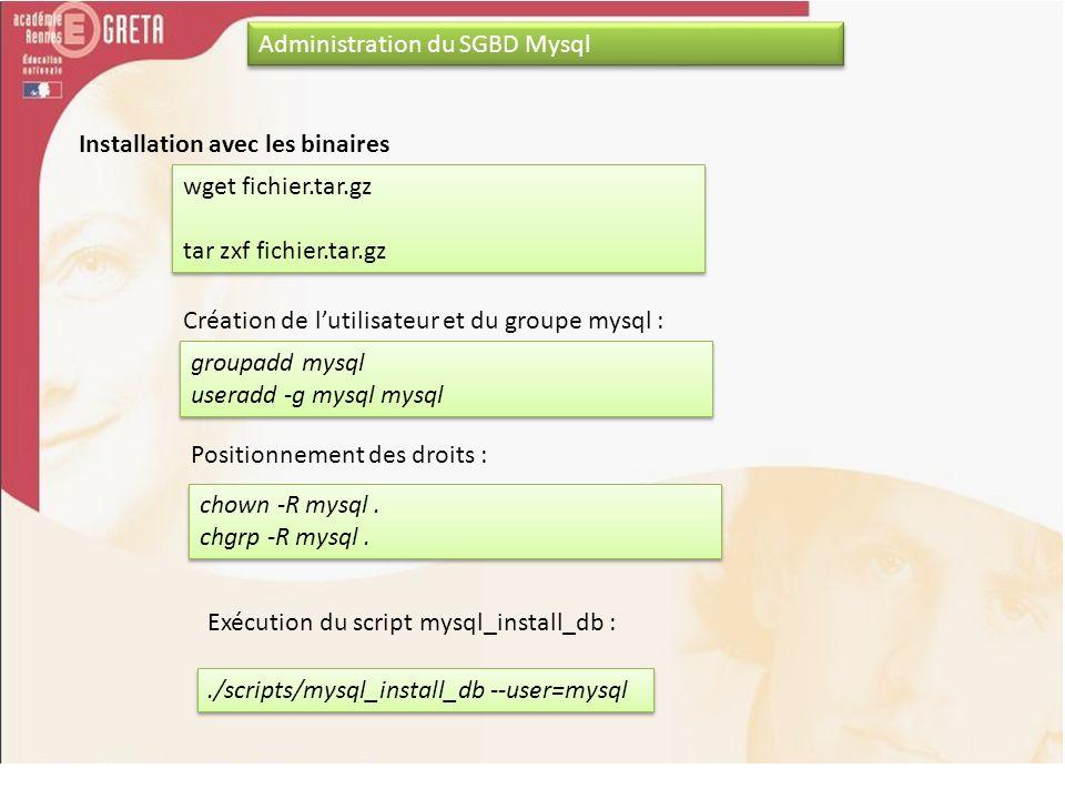 Administration du SGBD Mysql Installation avec les binaires wget fichier.tar.gz tar zxf fichier.tar.gz wget fichier.tar.gz tar zxf fichier.tar.gz Créa