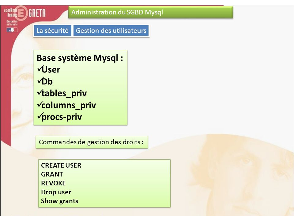 Administration du SGBD Mysql La sécurité Gestion des utilisateurs Base système Mysql : User Db tables_priv columns_priv procs-priv Base système Mysql : User Db tables_priv columns_priv procs-priv Commandes de gestion des droits : CREATE USER GRANT REVOKE Drop user Show grants CREATE USER GRANT REVOKE Drop user Show grants