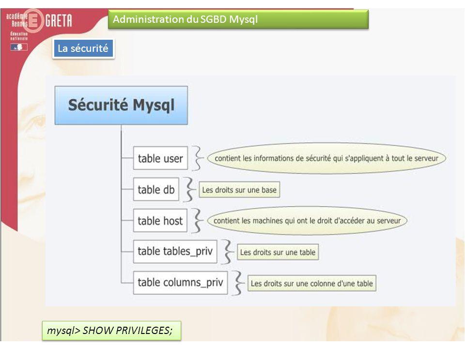 Administration du SGBD Mysql La sécurité mysql> SHOW PRIVILEGES;