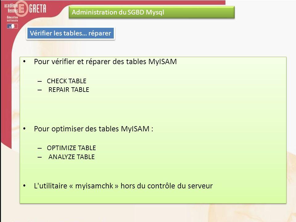 Vérifier les tables… réparer Pour vérifier et réparer des tables MyISAM – CHECK TABLE – REPAIR TABLE Pour optimiser des tables MyISAM : – OPTIMIZE TAB