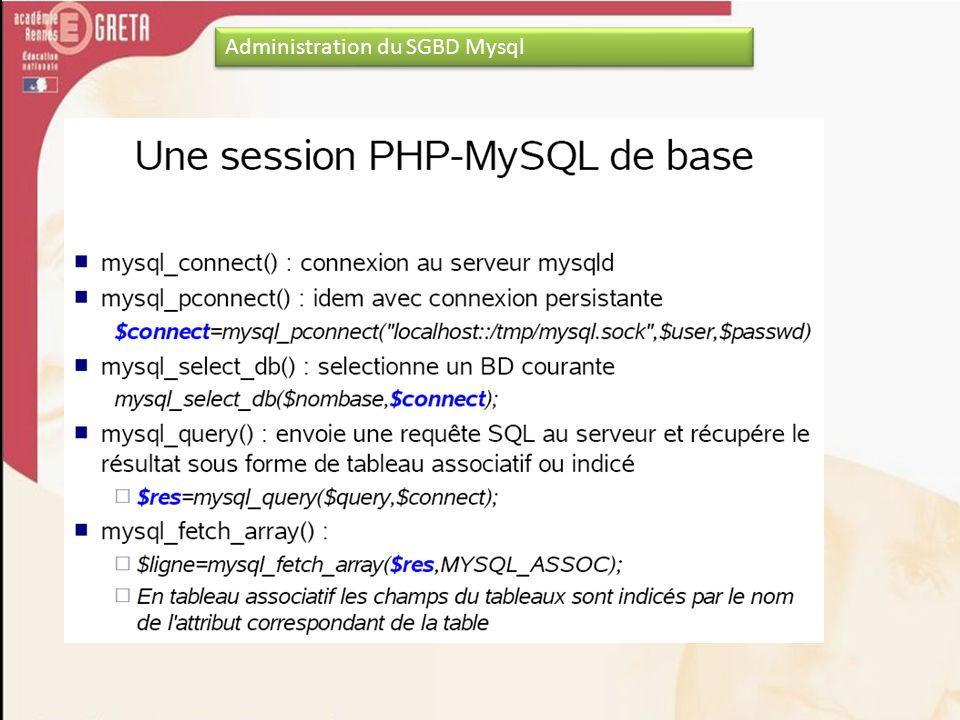 Administration du SGBD Mysql