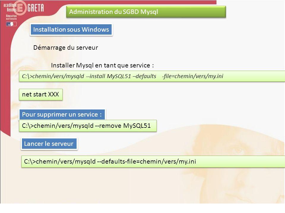 Administration du SGBD Mysql Installation sous Windows Démarrage du serveur Installer Mysql en tant que service : C:\>chemin/vers/mysqld --install MyS