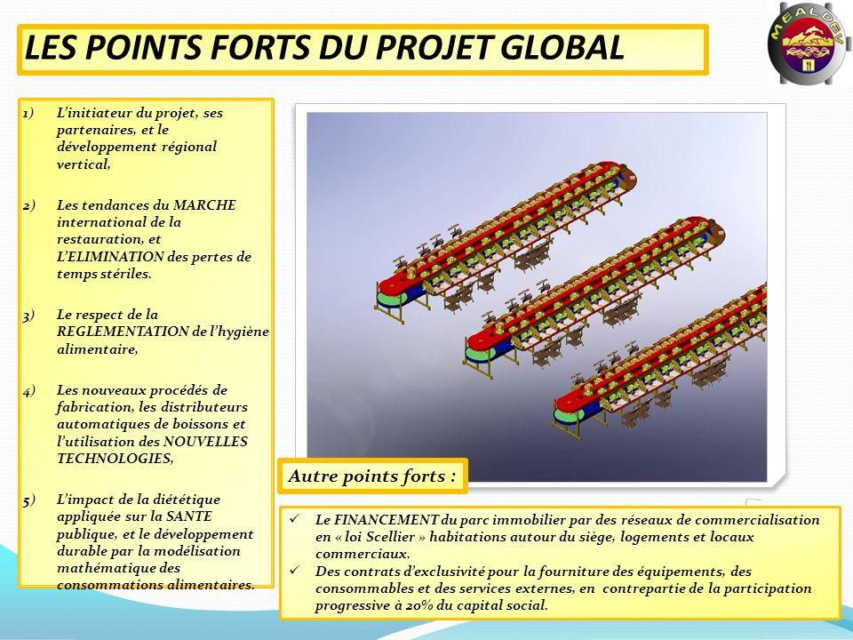 LES POINTS FORTS DU PROJET GLOBAL 1)Linitiateur du projet, ses partenaires, et le développement régional vertical, 2)Les tendances du MARCHE internati