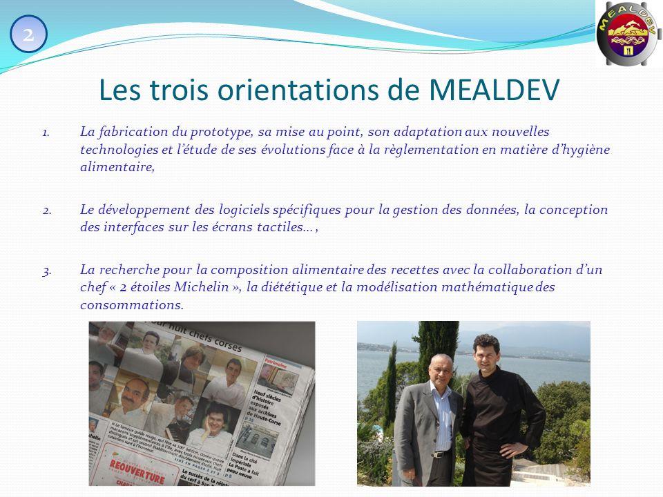 Les trois orientations de MEALDEV 1. La fabrication du prototype, sa mise au point, son adaptation aux nouvelles technologies et létude de ses évoluti
