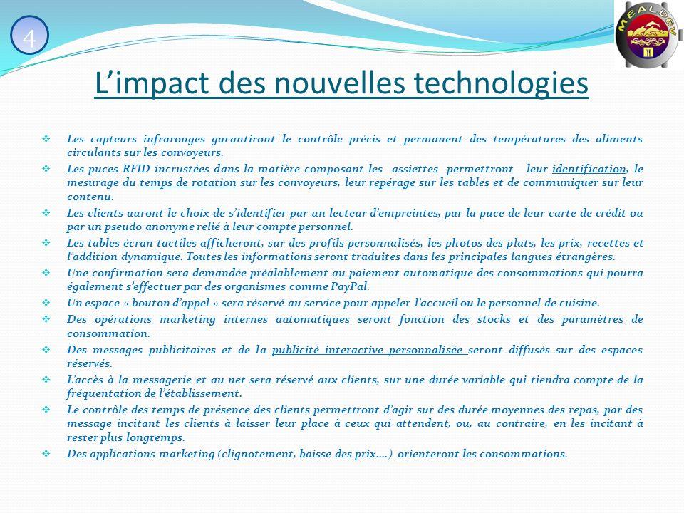 Limpact des nouvelles technologies Les capteurs infrarouges garantiront le contrôle précis et permanent des températures des aliments circulants sur l